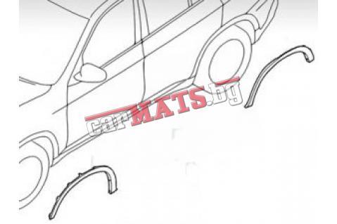 Вежди за калник - раздувки за BMW X5 E70 (2007-2015) - M-Tech
